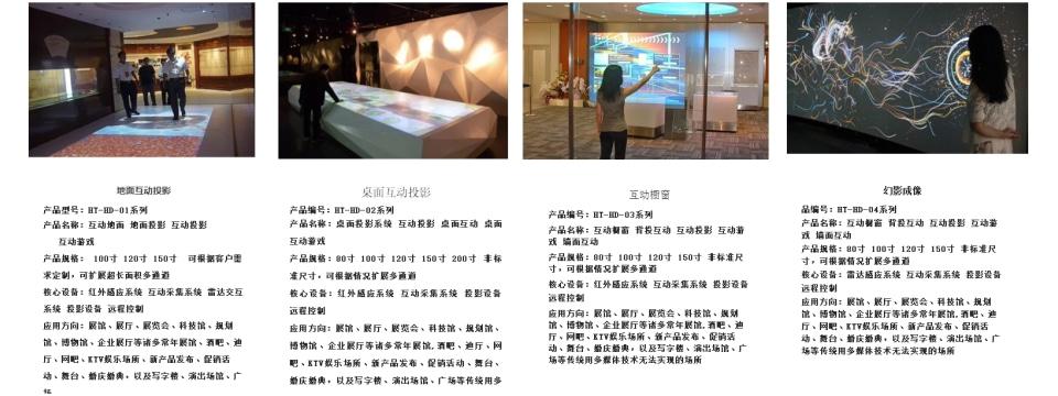 地面互动、桌面互动、互动橱窗、幻影成像