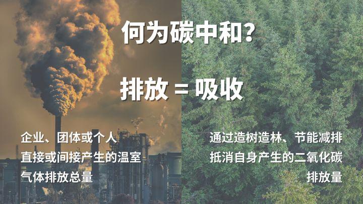 究竟什么是碳达峰、碳中和?看完这篇你就懂了!