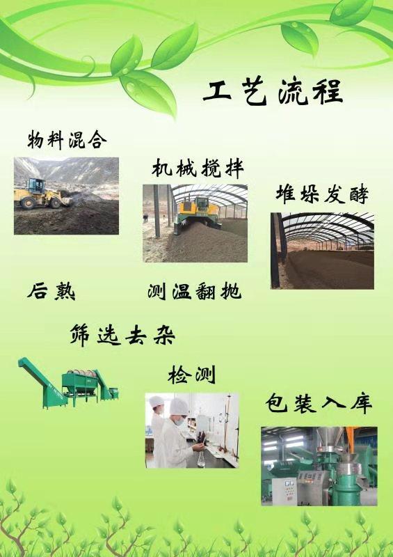 形成新型有机肥料