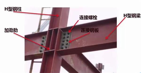 西安钢机构造价培训