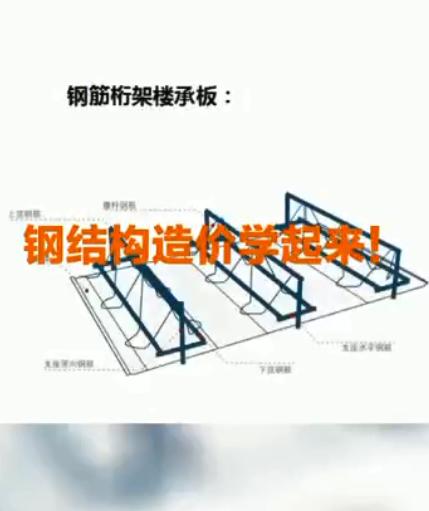 钢结构视频