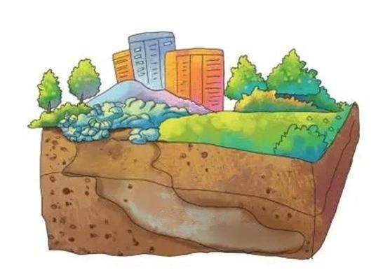 土壤与地下水环境损害鉴定包括哪些方面呢?看看这7点!