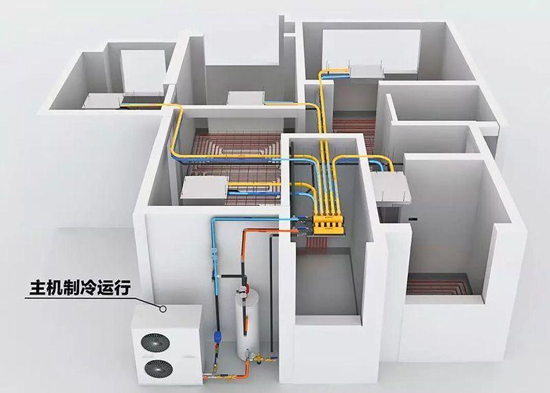 河南空气能热泵