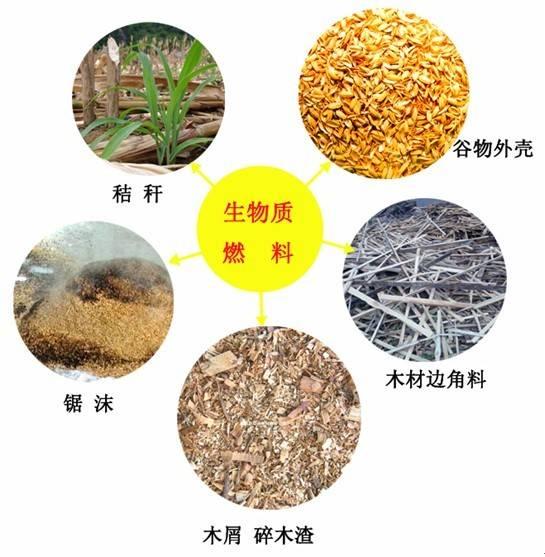 生物质燃料有什么特点和优势?