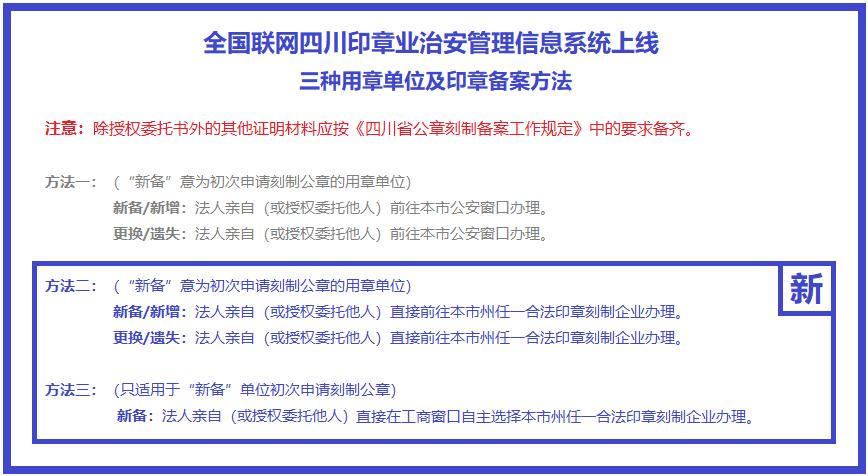 全国联网四川印章业治安管理信息系统公章刻制备案指南