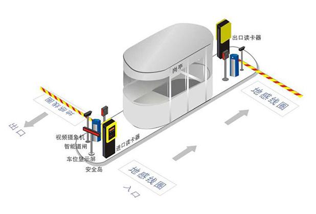 停车管理系统