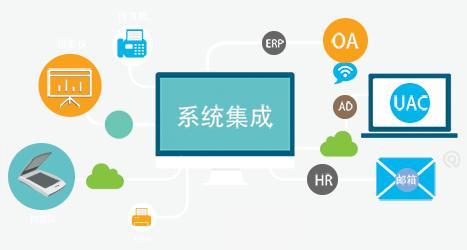 浅析信息系统集成行业发展方向!