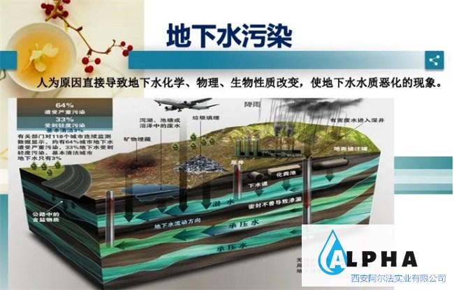 强化水环境管理 保障水资源安全