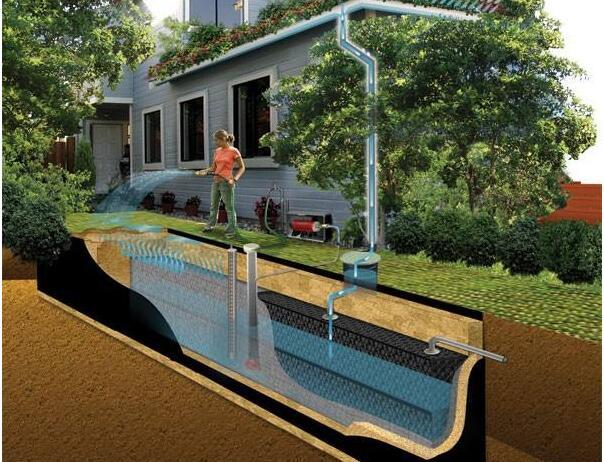 你知道雨水回收系统的途径有哪些吗?