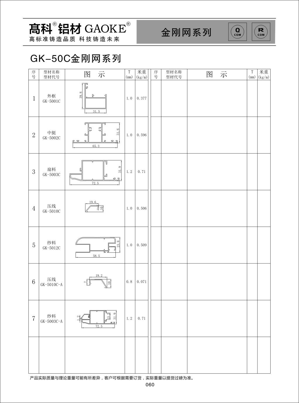 彩铝GK-50C金刚网系列