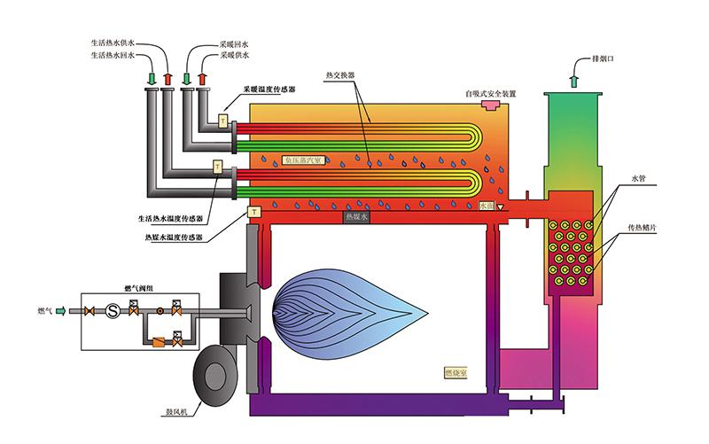 甘肃锅炉厂家