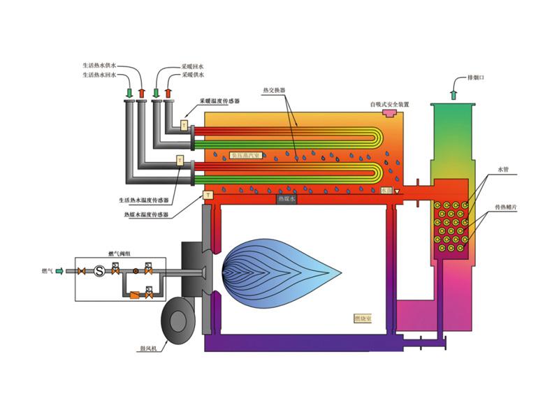 燃气蒸汽锅炉安装施工