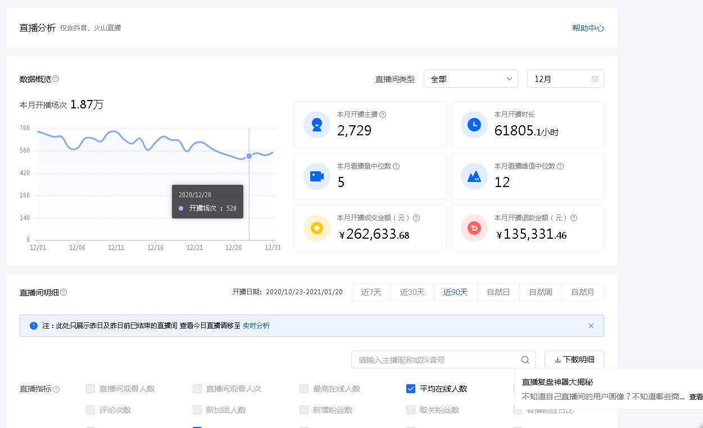 河南抖音小店运营技术