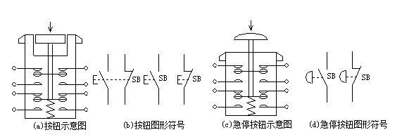 低压电器的基础知识介绍(二)