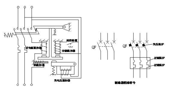 低压电器的基础知识介绍(一)