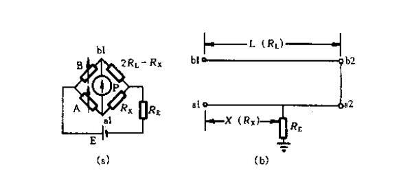 使用直流电桥法定点电缆故障距离的方法是什么?