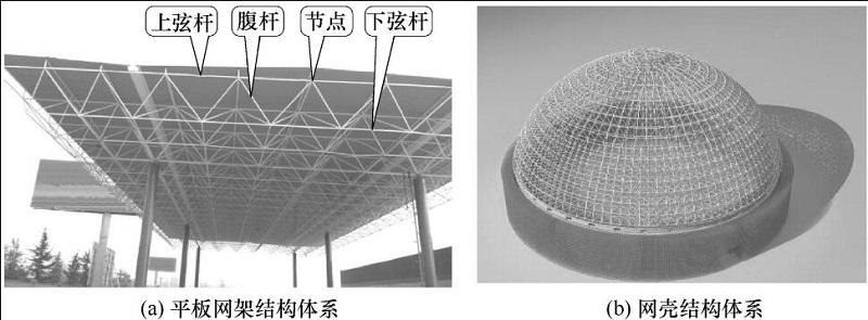大跨度钢结构体系