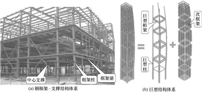 多高层钢结构体系