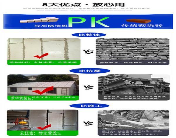 西安SGK石膏板生产