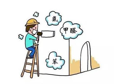 如何避免墙面装修甲醛超标?这些知识你要了解!