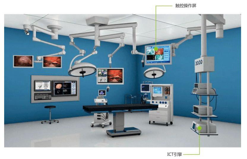 数字化手术室