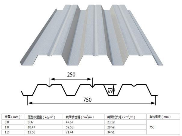 四川楼承板生产厂家—750型