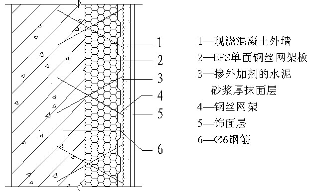 大模內置保溫板
