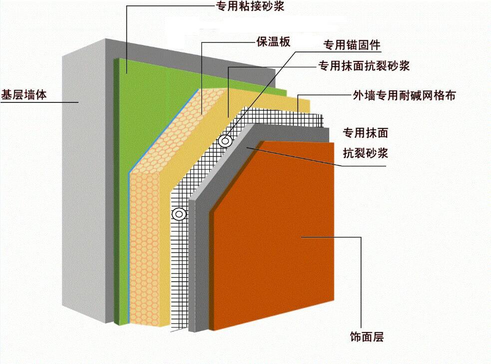 铜川聚苯乙烯泡沫板