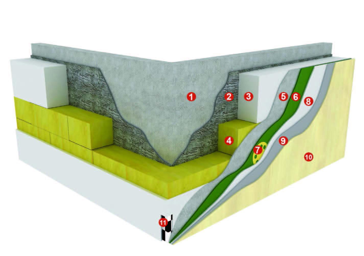 外墙保温系统岩棉带