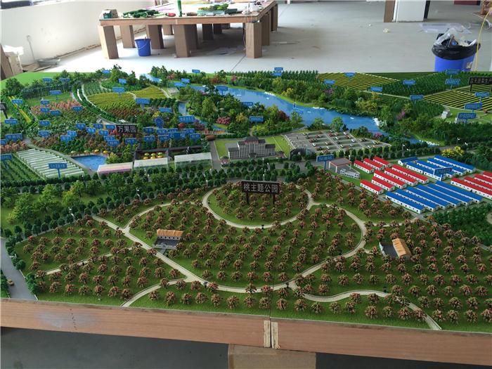 农业生态模型