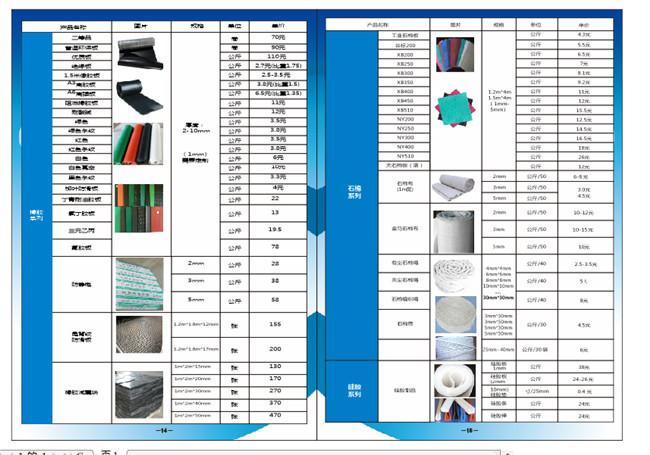 硅胶价格列表
