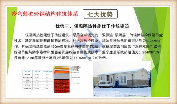 优势三   保温隔热性能优于传统建筑