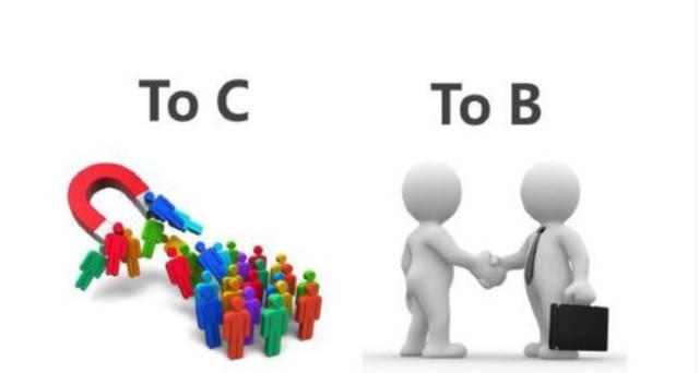 合作联盟模式