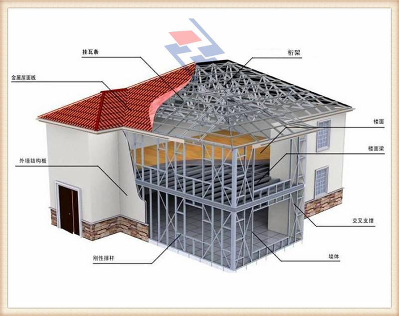 技术一  建筑结构技术