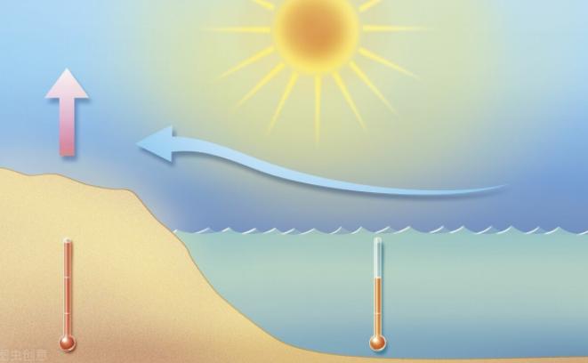 温度传感器使用注意事项