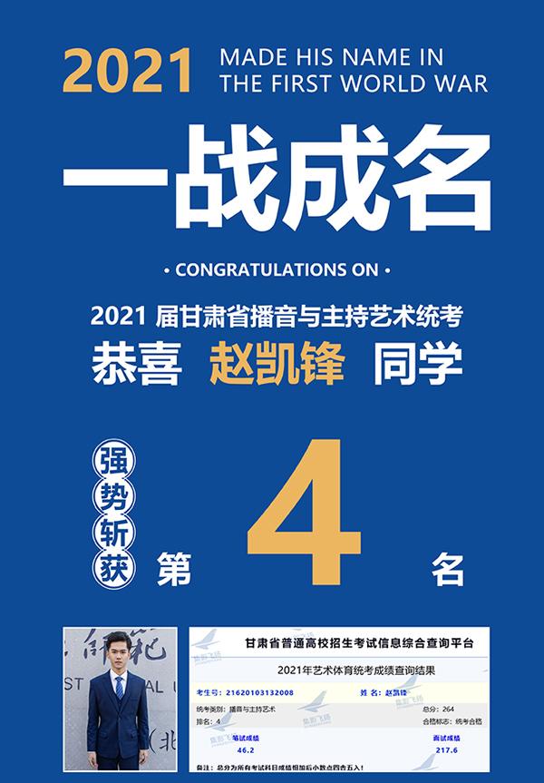 2021届赵凯锋同学2021届甘肃播音与主持艺术统考第4名