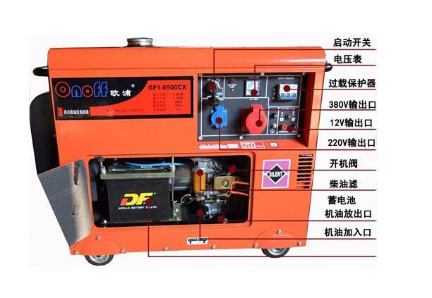 渭南柴油发电机-产品图片展示