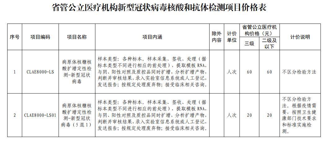 四川新冠病毒核酸检测下调至.高不超过60元/人次