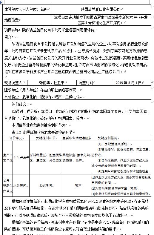 陕西洁兰雅日化有限公司职业危害因素预评价