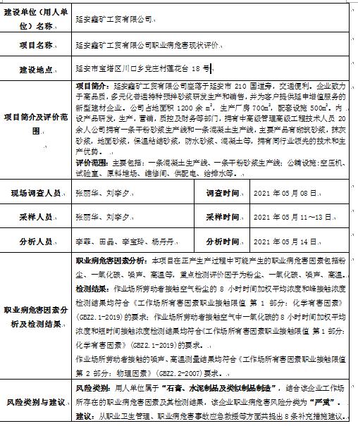 延安鑫矿工贸有限公司职业病危害现状评价