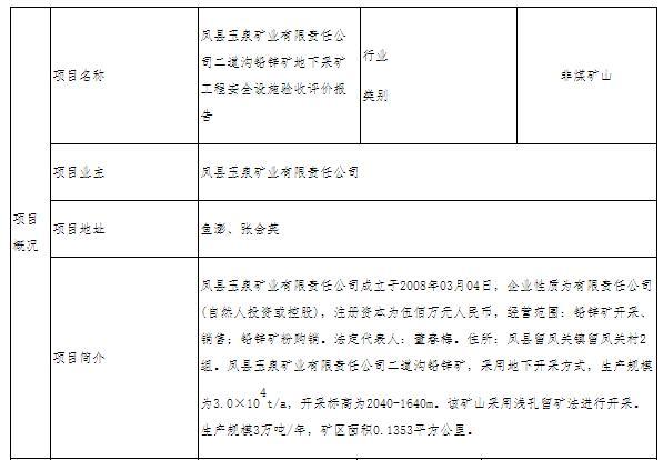 凤县玉泉矿业有限责任公司