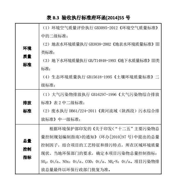 陕西职业卫生检测与评价