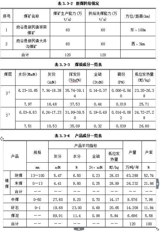 陕西职业卫生检测与评价服务
