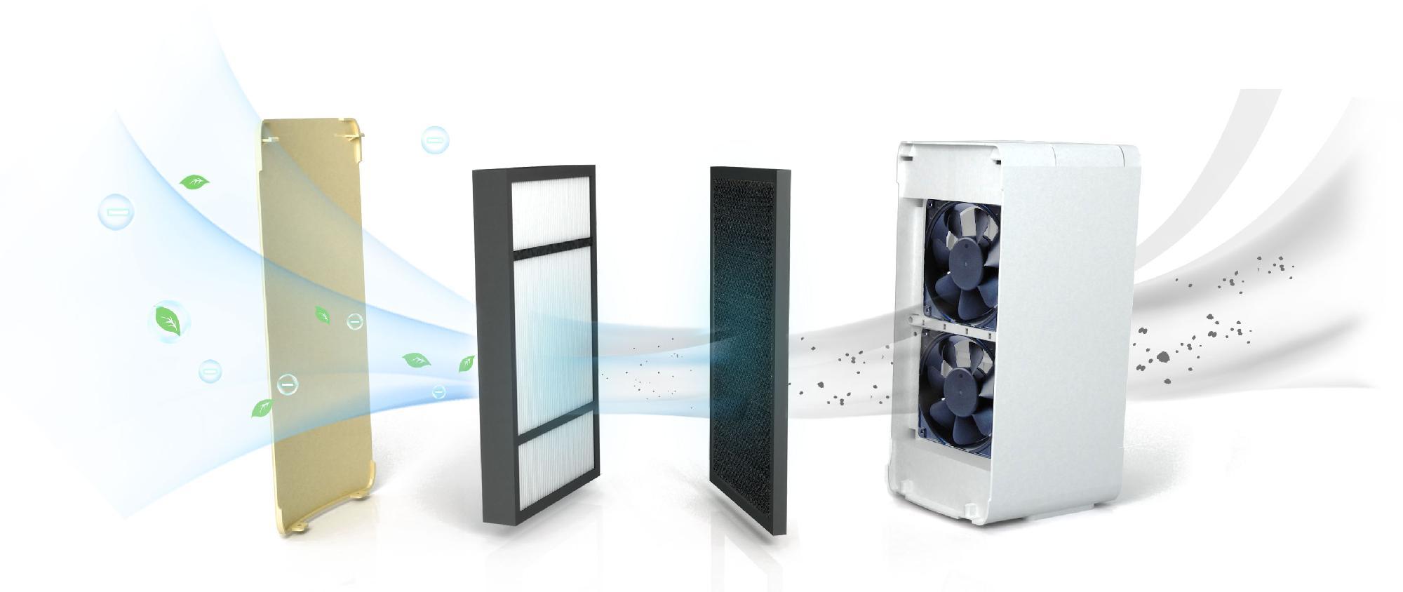 使用空气净化器的小技巧: