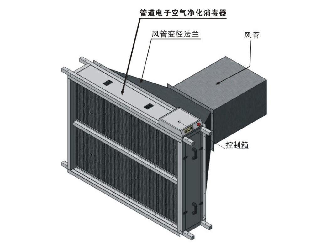 空气消毒器使用规范及维护保养