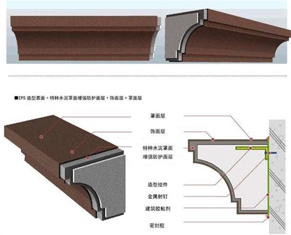 什么是四川eps线条是以及材质?