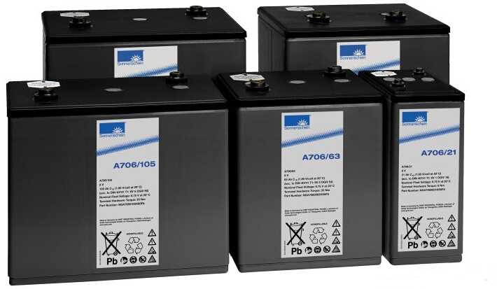 德国阳光蓄电池在产品开发方面有着哪些提升 :