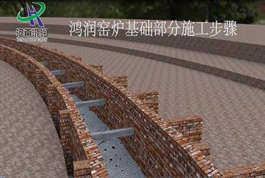鴻潤窯爐基礎