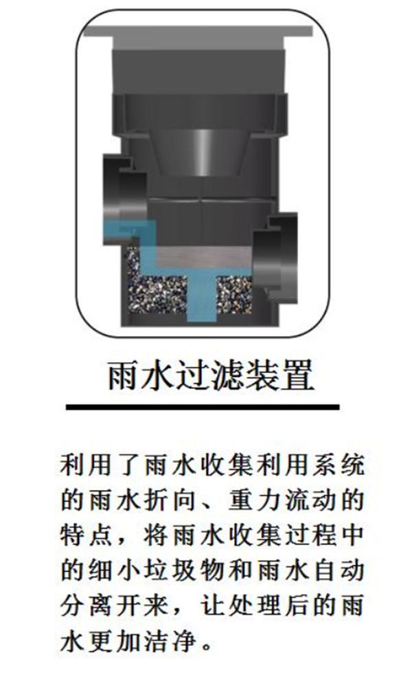 雨水过滤装置