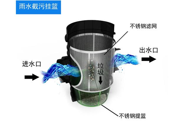 雨水截污挂篮装置